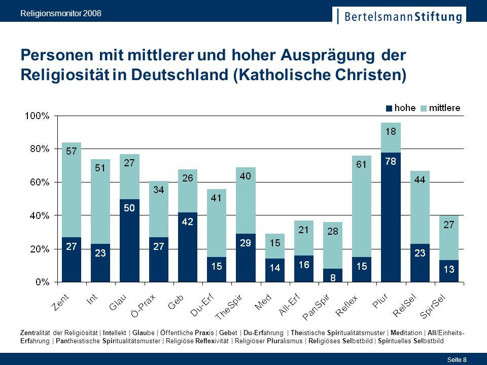 Religionsmonitor 2008 Personen mit mittlerer und hoher Ausprägung der Religiosität in Deutschland (Katholische Christen)