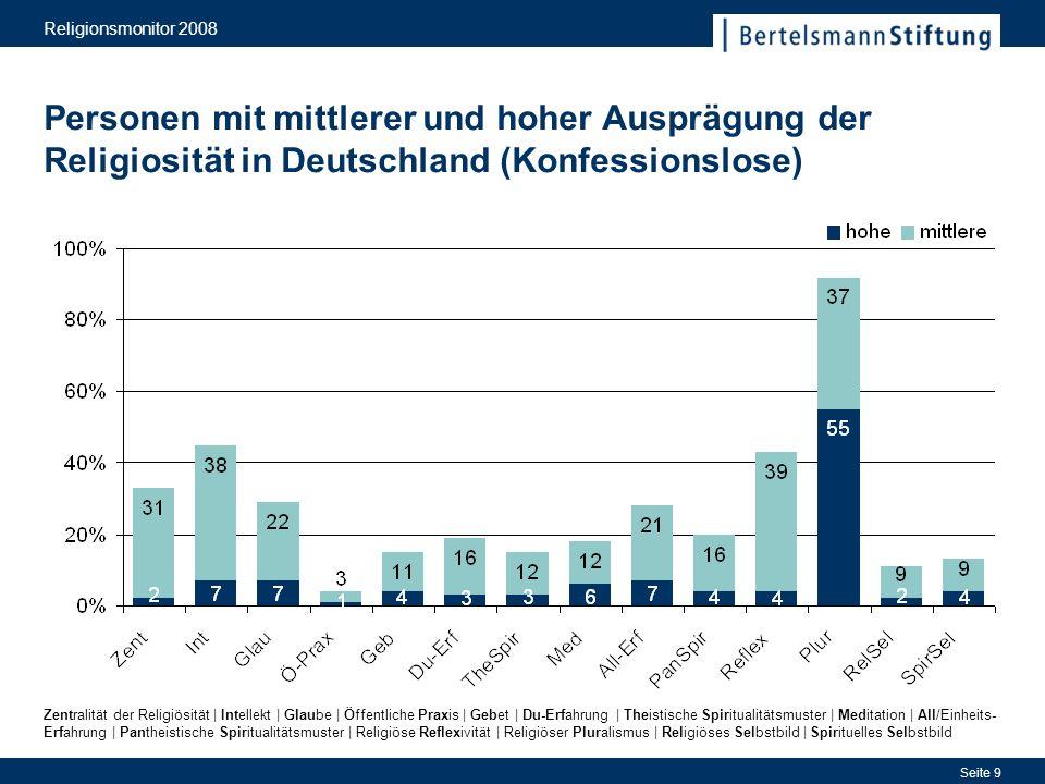 Religionsmonitor 2008 Personen mit mittlerer und hoher Ausprägung der Religiosität in Deutschland (Konfessionslose)