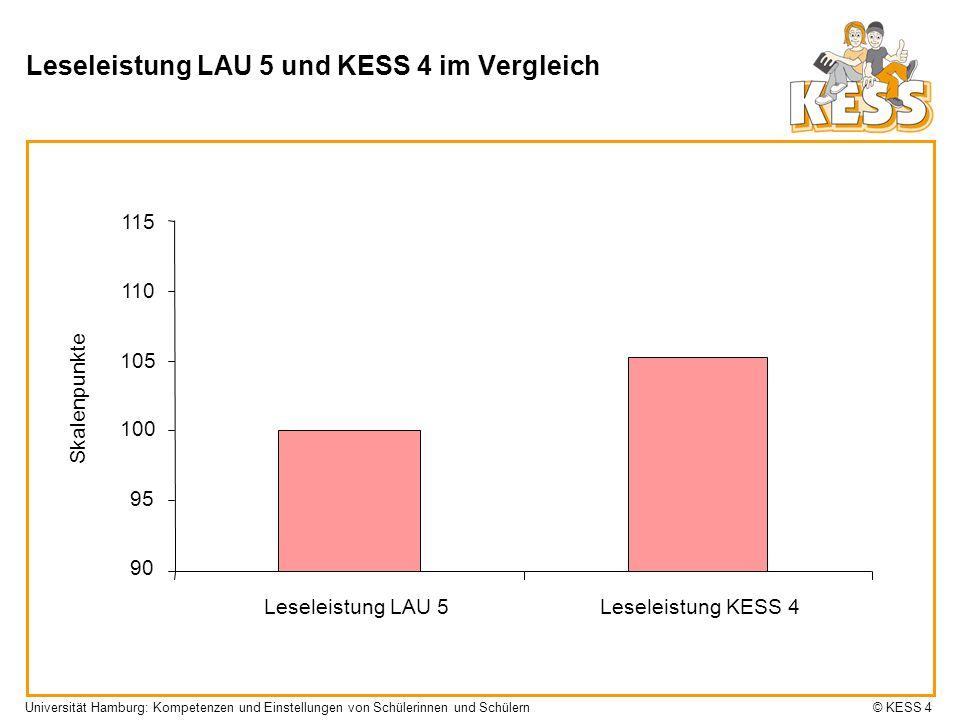 Leseleistung LAU 5 und KESS 4 im Vergleich