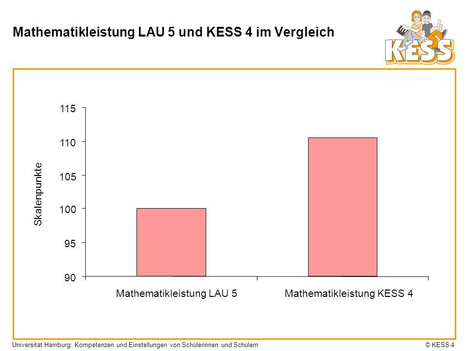 Mathematikleistung LAU 5 und KESS 4 im Vergleich