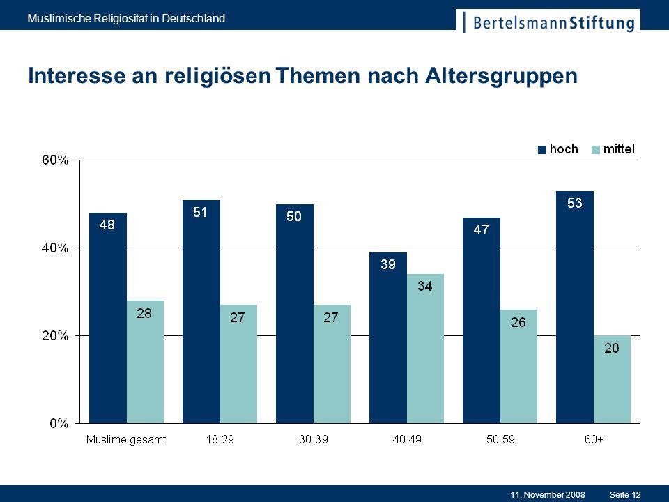 Interesse an religiösen Themen nach Altersgruppen
