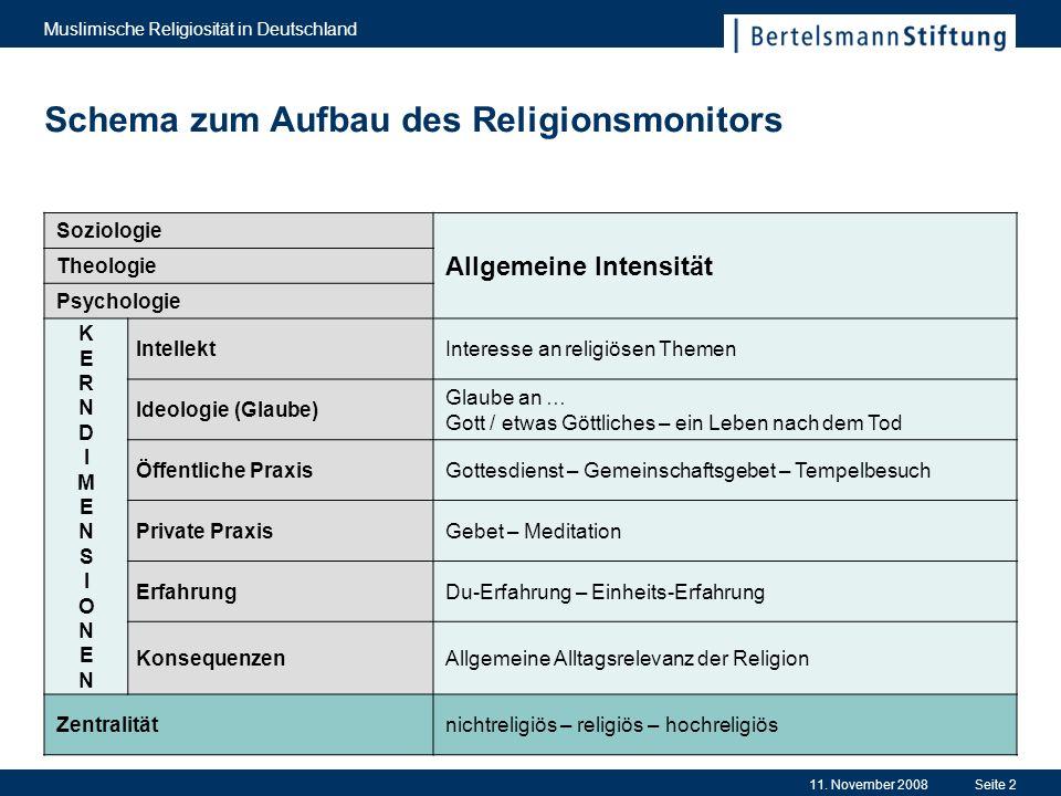 Schema zum Aufbau des Religionsmonitors