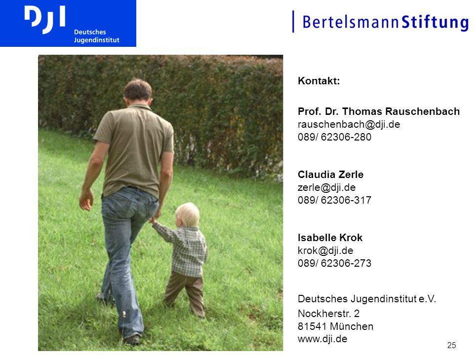 Kontakt: Prof. Dr. Thomas Rauschenbach. rauschenbach@dji.de. 089/ 62306-280. Claudia Zerle. zerle@dji.de.