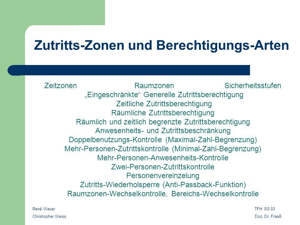Zutritts-Zonen und Berechtigungs-Arten