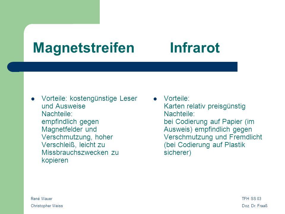 Magnetstreifen Infrarot