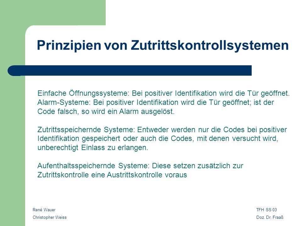 Prinzipien von Zutrittskontrollsystemen