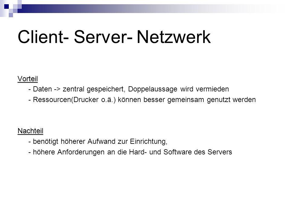 Client- Server- Netzwerk