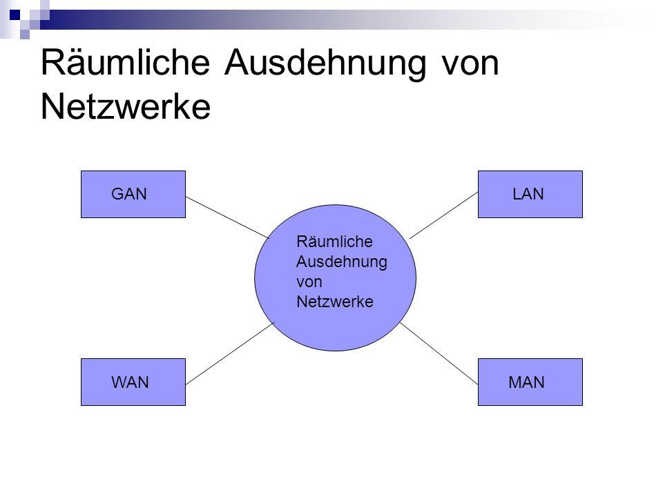 Räumliche Ausdehnung von Netzwerke