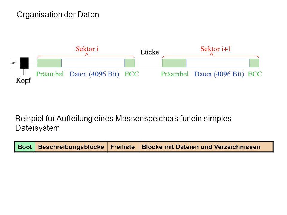 Organisation der Daten