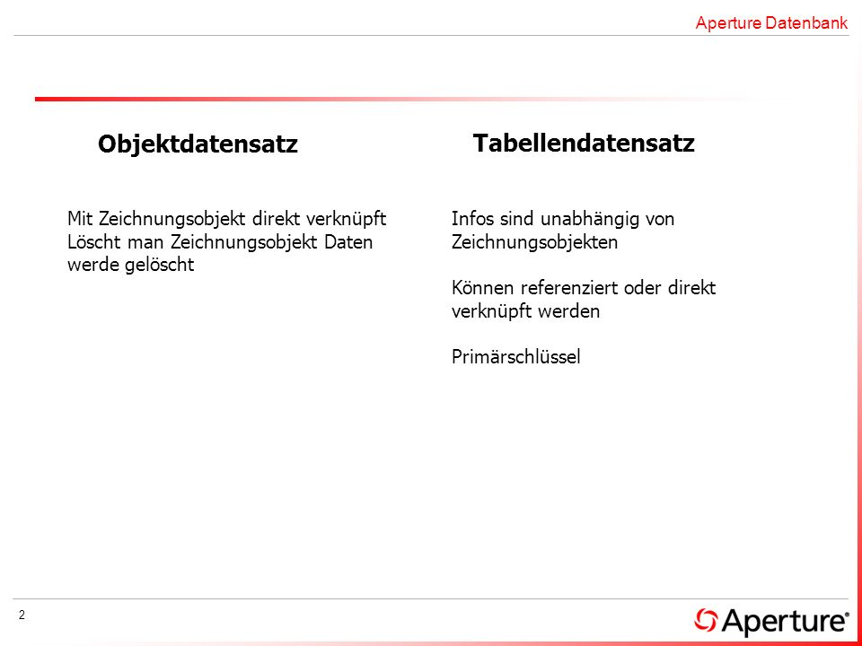 Objektdatensatz Tabellendatensatz