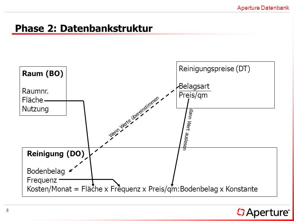 Phase 2: Datenbankstruktur