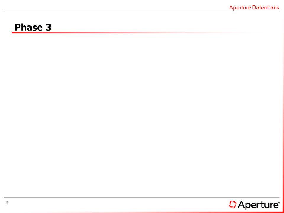 Aperture Datenbank Phase 3