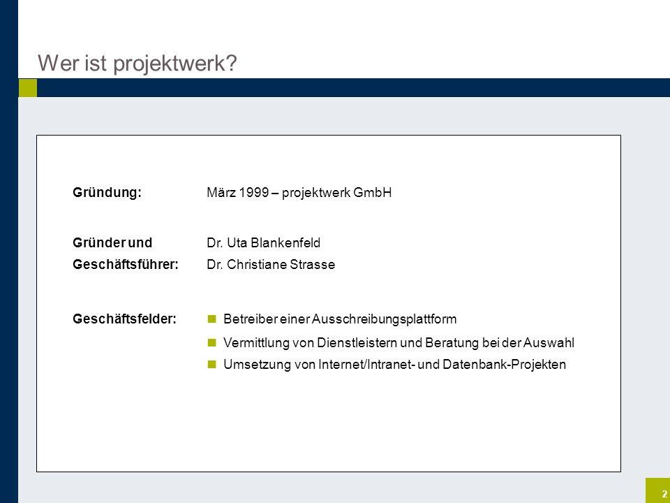 Wer ist projektwerk Gründung: März 1999 – projektwerk GmbH