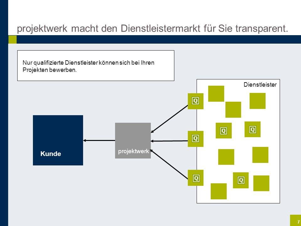 projektwerk macht den Dienstleistermarkt für Sie transparent.
