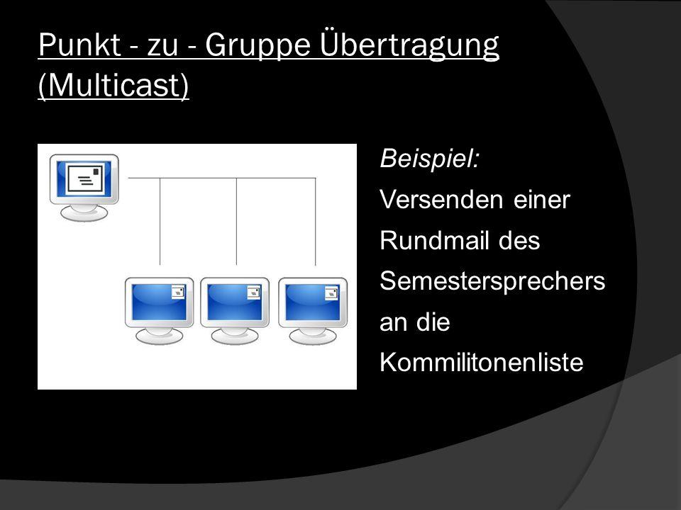 Punkt - zu - Gruppe Übertragung (Multicast)