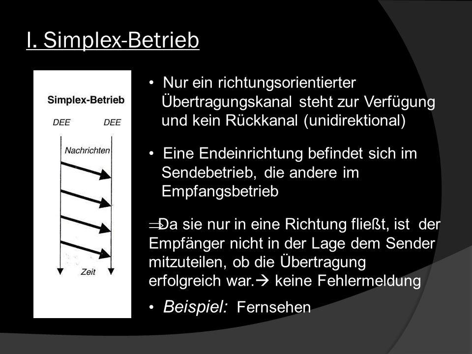 I. Simplex-Betrieb Nur ein richtungsorientierter
