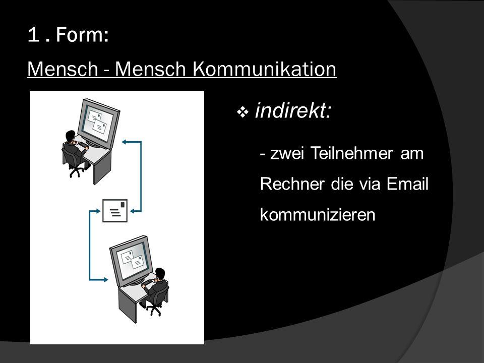 1 . Form: Mensch - Mensch Kommunikation