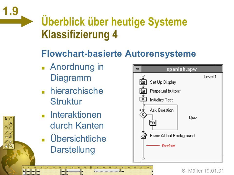 Überblick über heutige Systeme Klassifizierung 4