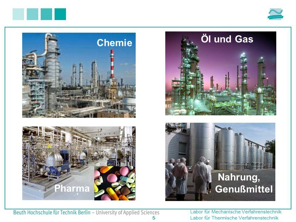 Chemie Öl und Gas Nahrung, Genußmittel Pharma
