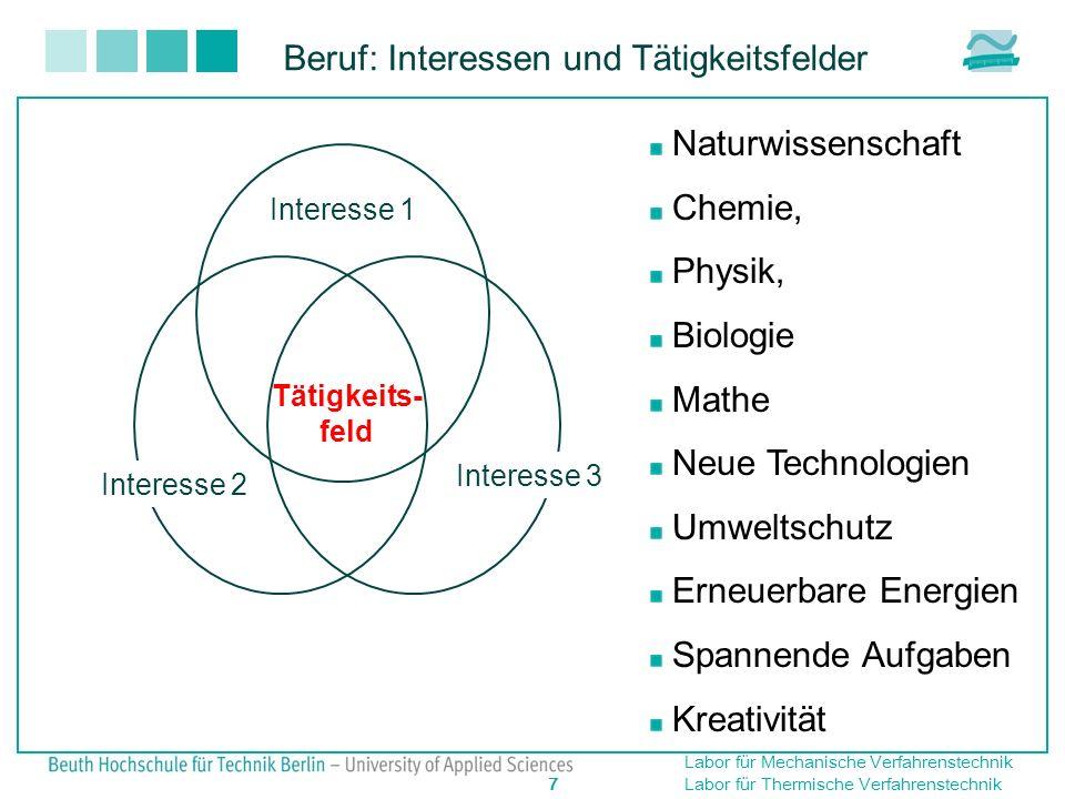 Beruf: Interessen und Tätigkeitsfelder