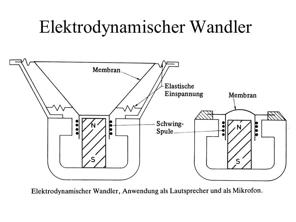 Elektrodynamischer Wandler