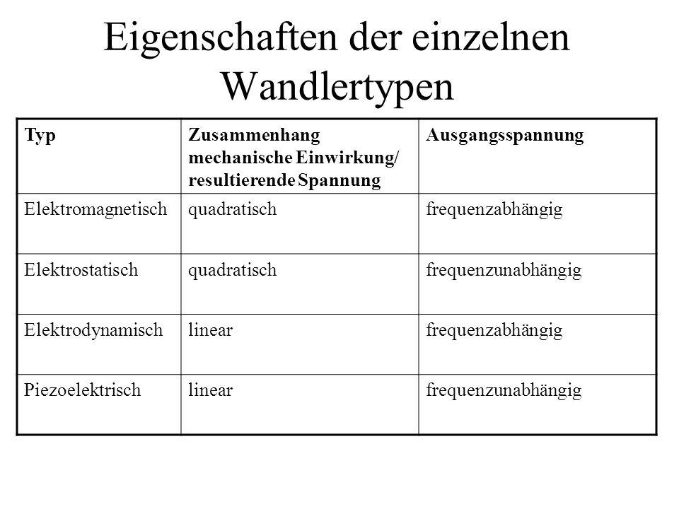 Eigenschaften der einzelnen Wandlertypen