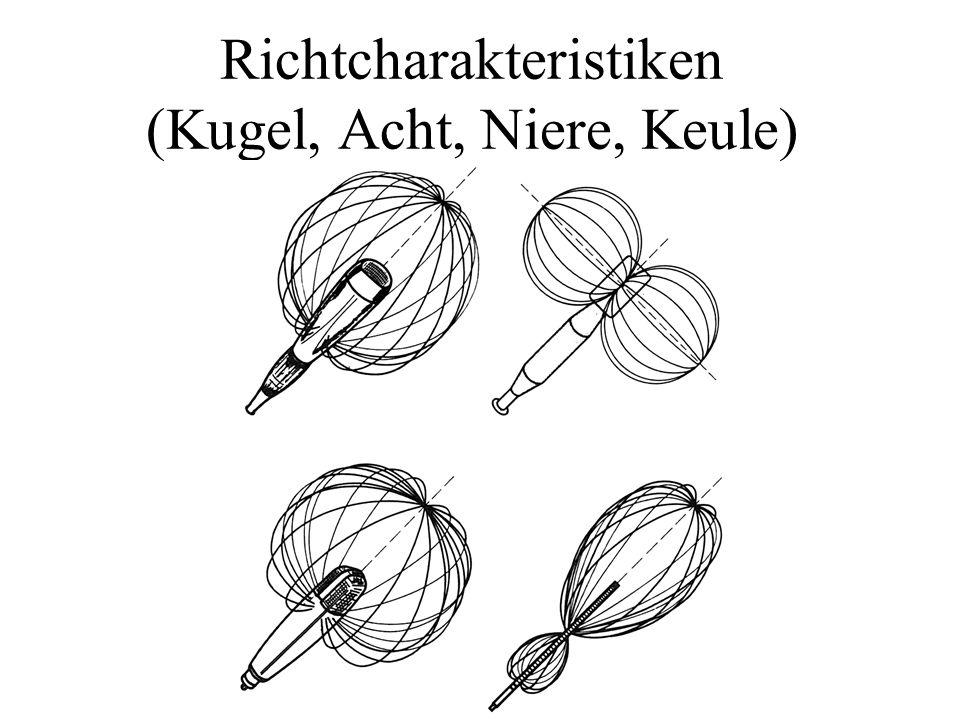 Richtcharakteristiken (Kugel, Acht, Niere, Keule)