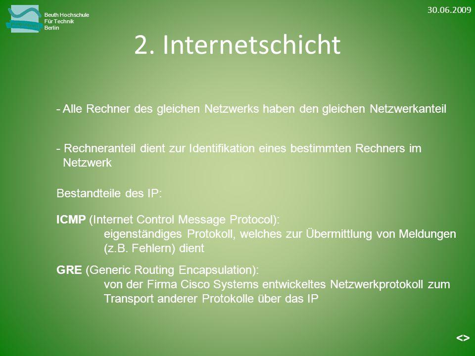 30.06.2009 Beuth Hochschule. Für Technik. Berlin. 2. Internetschicht. Alle Rechner des gleichen Netzwerks haben den gleichen Netzwerkanteil.