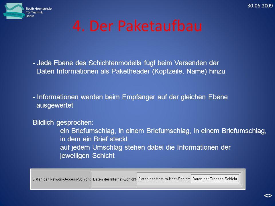 30.06.2009 Beuth Hochschule. Für Technik. Berlin. 4. Der Paketaufbau. - Jede Ebene des Schichtenmodells fügt beim Versenden der.