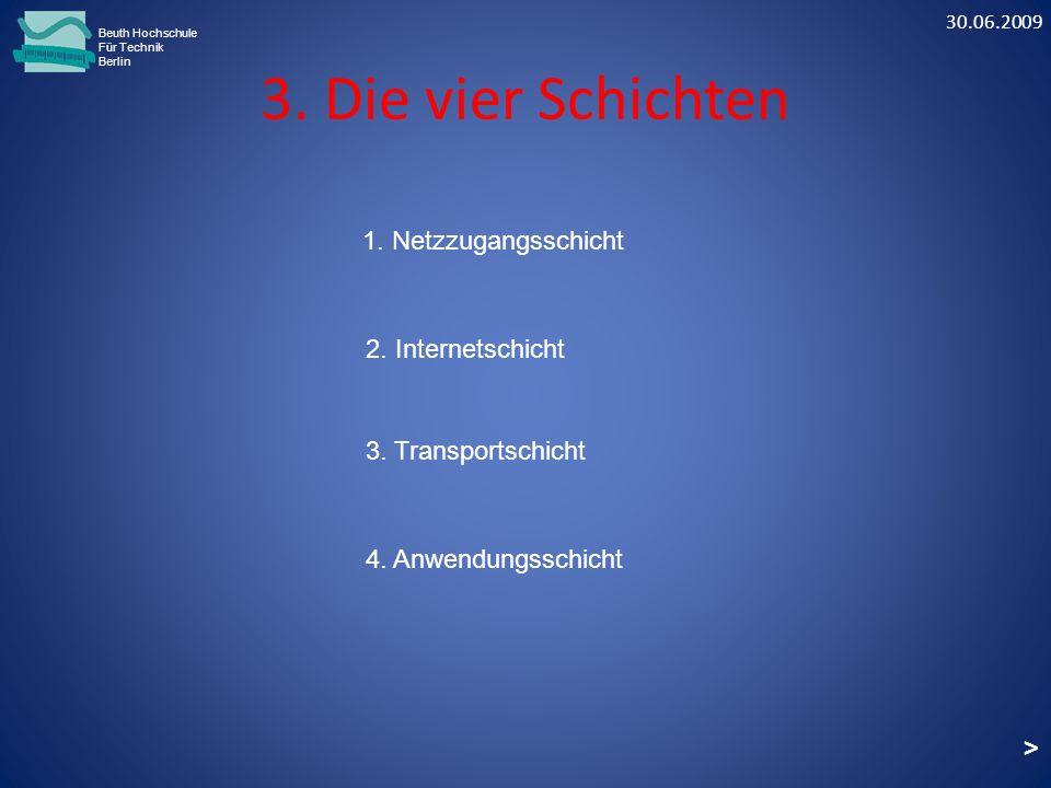 3. Die vier Schichten 1. Netzzugangsschicht 2. Internetschicht