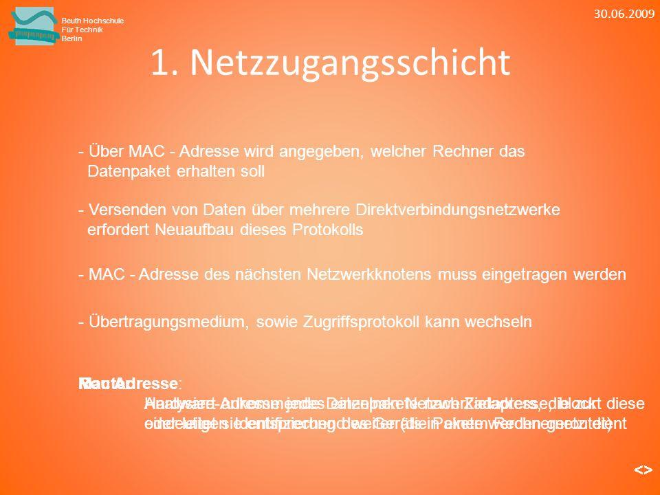 30.06.2009 Beuth Hochschule. Für Technik. Berlin. 1. Netzzugangsschicht. - Über MAC - Adresse wird angegeben, welcher Rechner das.