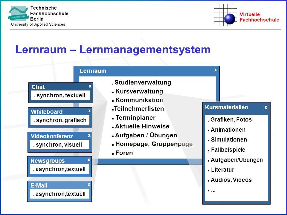 Lernraum – Lernmanagementsystem