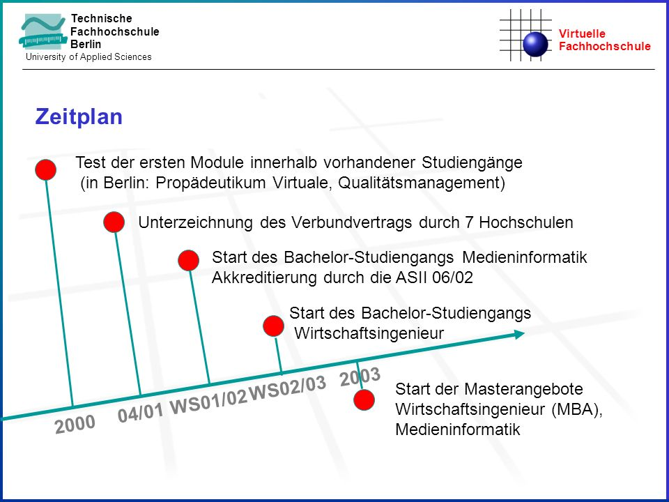 Zeitplan Test der ersten Module innerhalb vorhandener Studiengänge. (in Berlin: Propädeutikum Virtuale, Qualitätsmanagement)