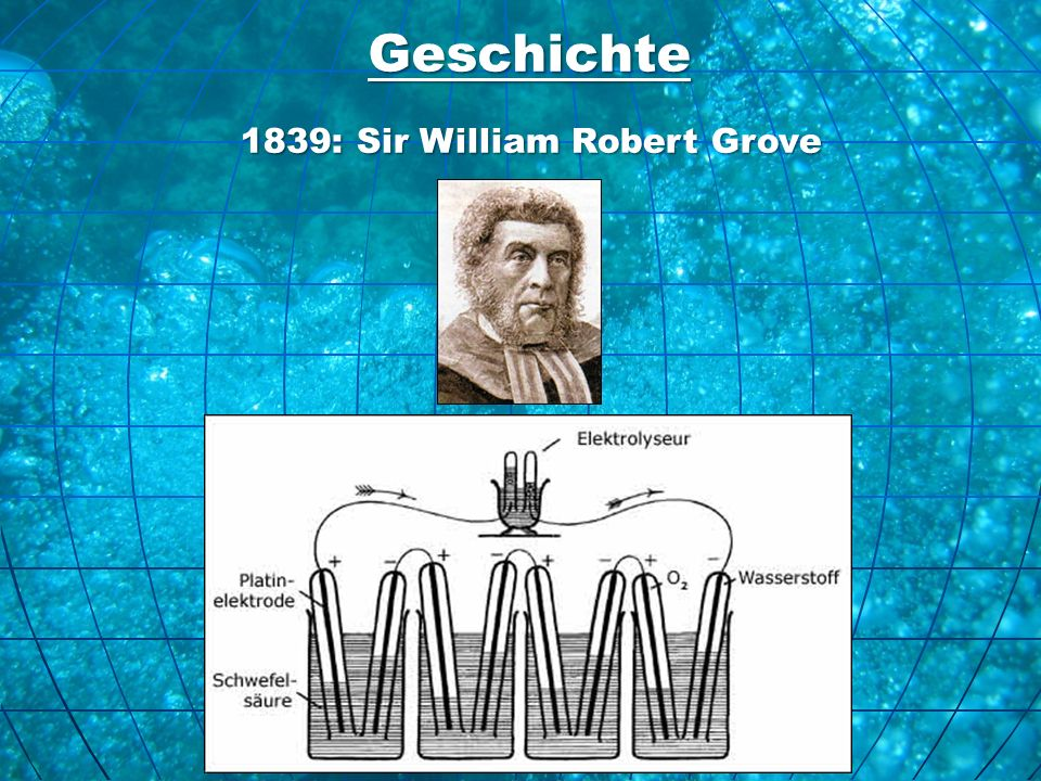 1839: Sir William Robert Grove