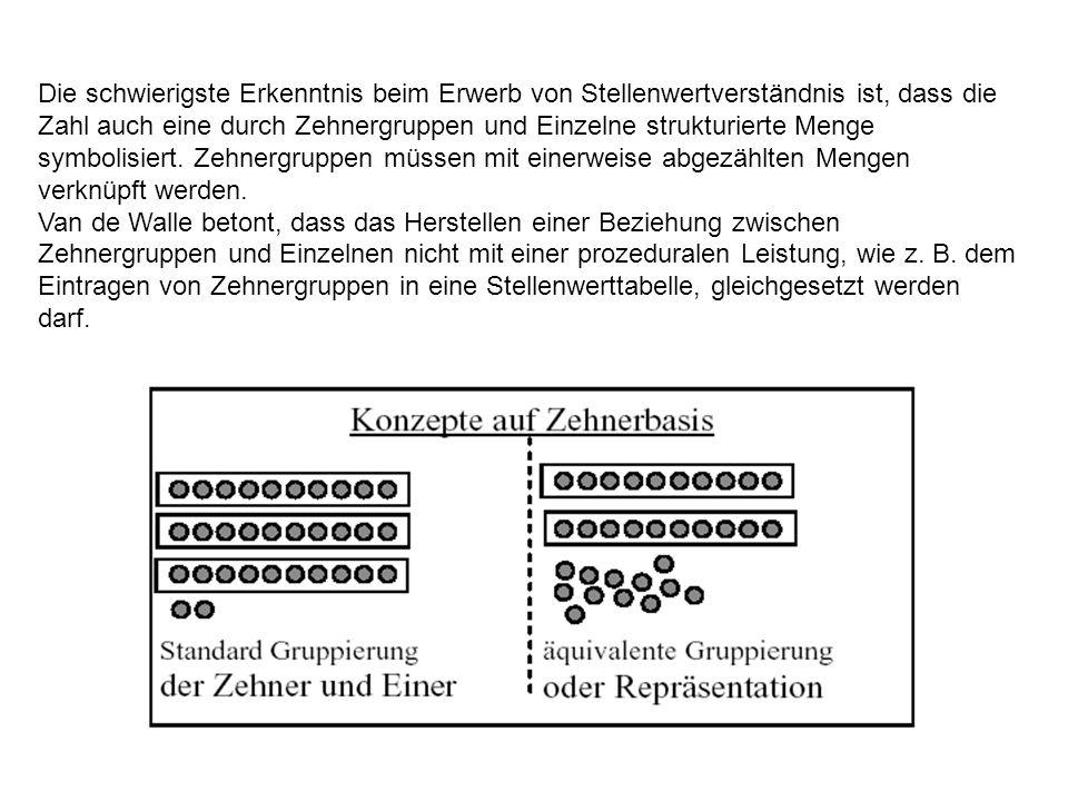 Die schwierigste Erkenntnis beim Erwerb von Stellenwertverständnis ist, dass die Zahl auch eine durch Zehnergruppen und Einzelne strukturierte Menge symbolisiert. Zehnergruppen müssen mit einerweise abgezählten Mengen verknüpft werden.