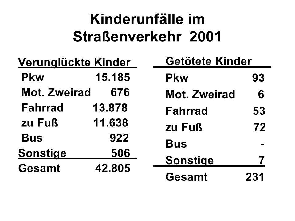 Kinderunfälle im Straßenverkehr 2001