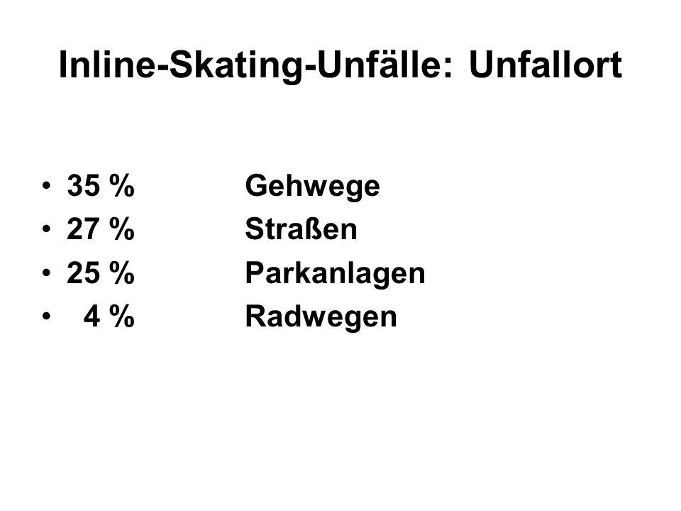 Inline-Skating-Unfälle: Unfallort