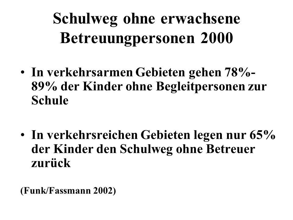 Schulweg ohne erwachsene Betreuungpersonen 2000