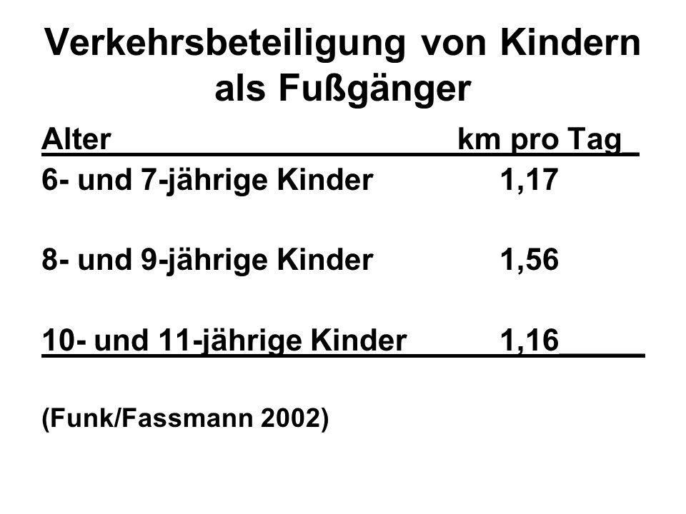 Verkehrsbeteiligung von Kindern als Fußgänger