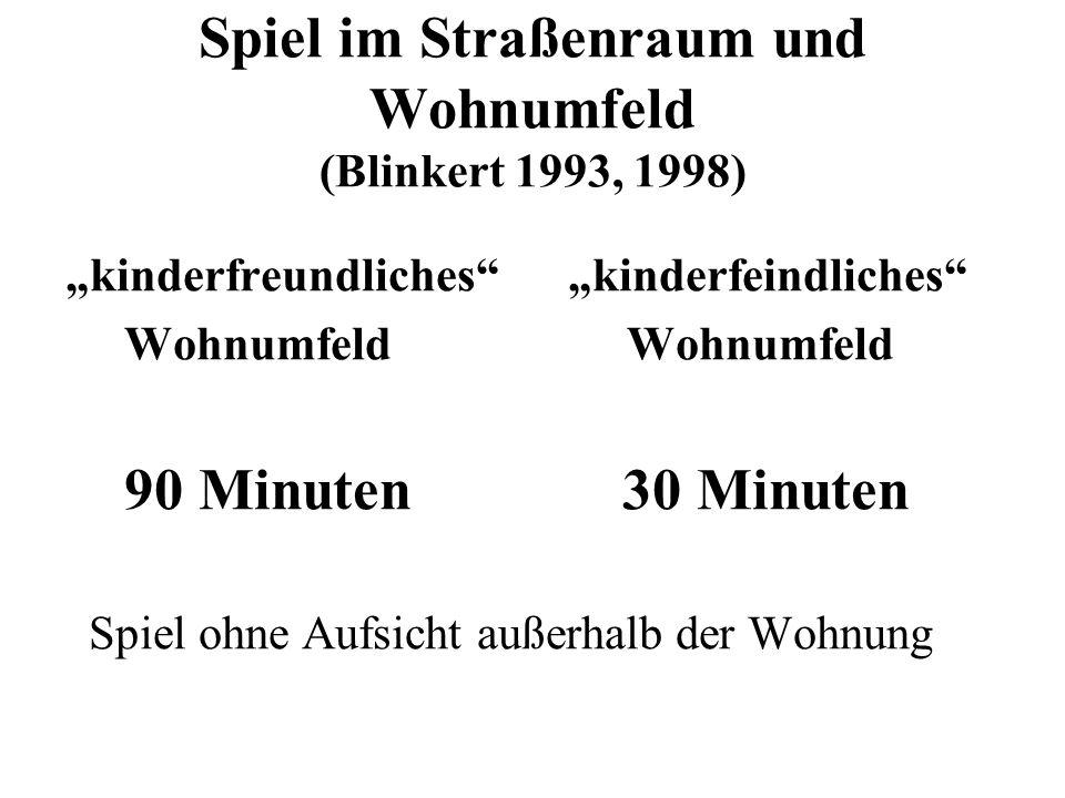 Spiel im Straßenraum und Wohnumfeld (Blinkert 1993, 1998)