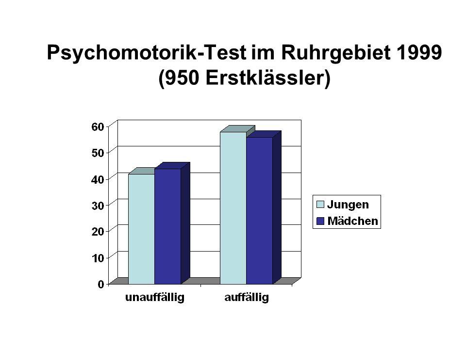 Psychomotorik-Test im Ruhrgebiet 1999 (950 Erstklässler)