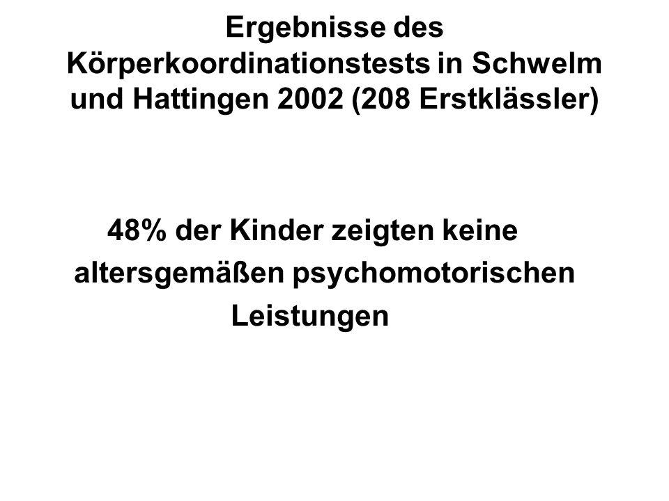 Ergebnisse des Körperkoordinationstests in Schwelm und Hattingen 2002 (208 Erstklässler)
