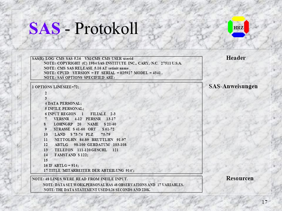 SAS - Protokoll SAS(R) LOG CMS SAS 5.16 VM/CMS CMS USER userid Header