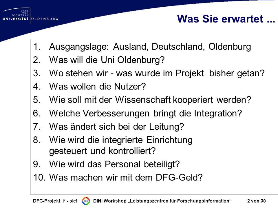 Was Sie erwartet ... Ausgangslage: Ausland, Deutschland, Oldenburg