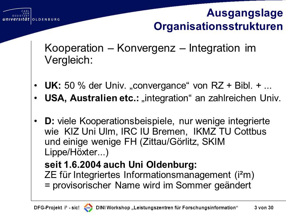 Ausgangslage Organisationsstrukturen