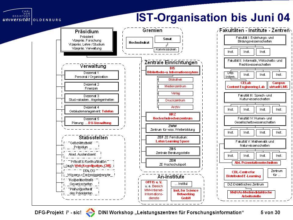 IST-Organisation bis Juni 04