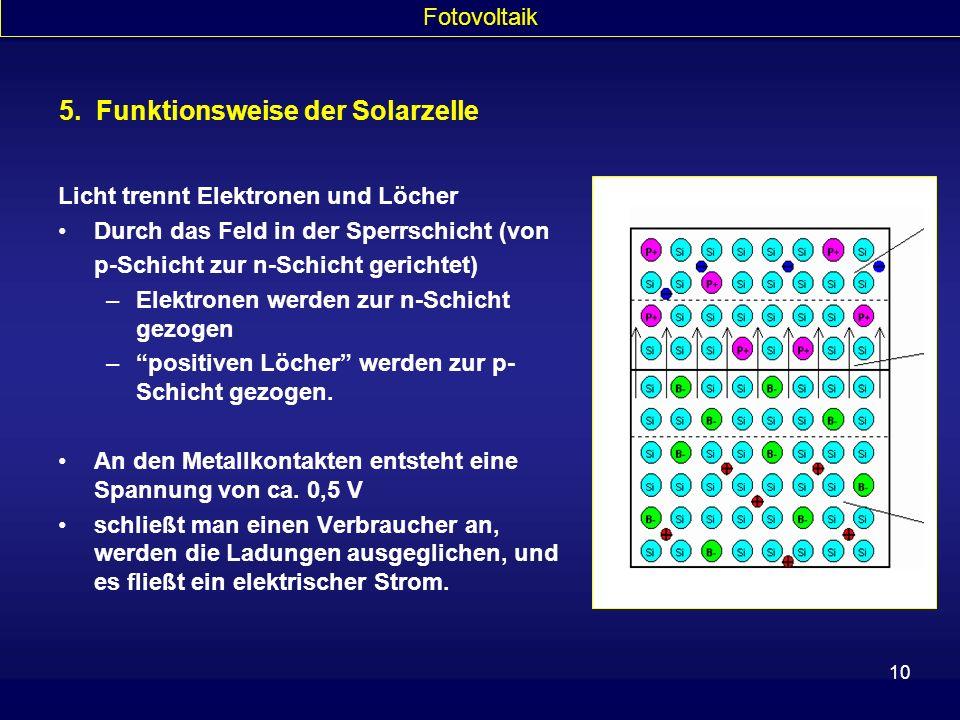 5. Funktionsweise der Solarzelle