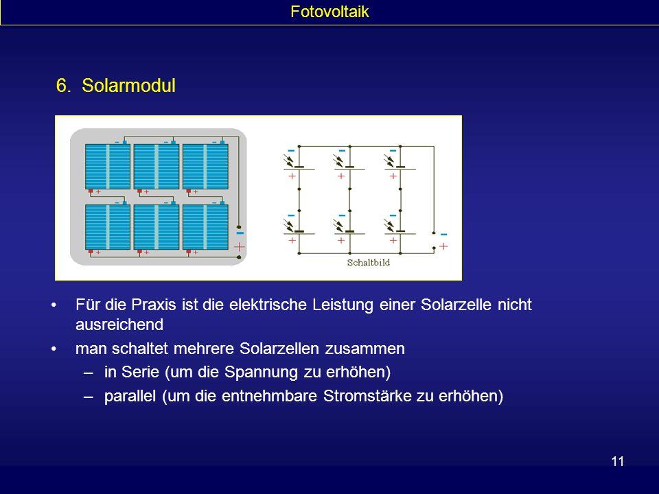 6. Solarmodul Fotovoltaik