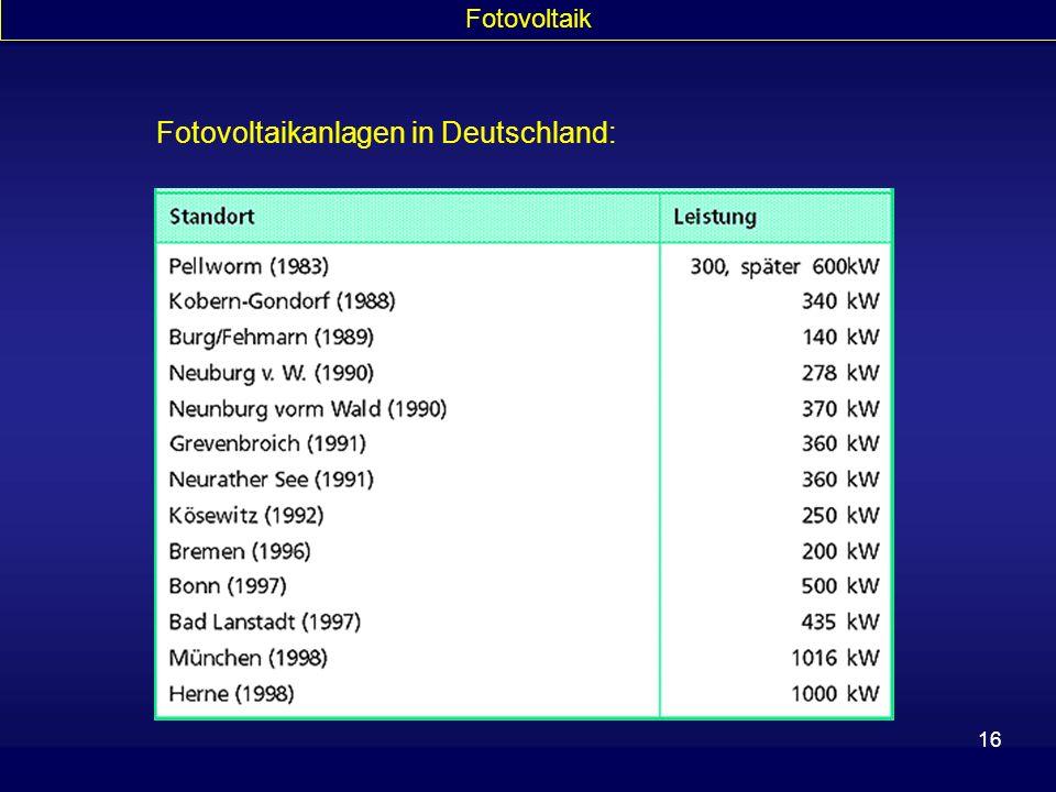Fotovoltaikanlagen in Deutschland: