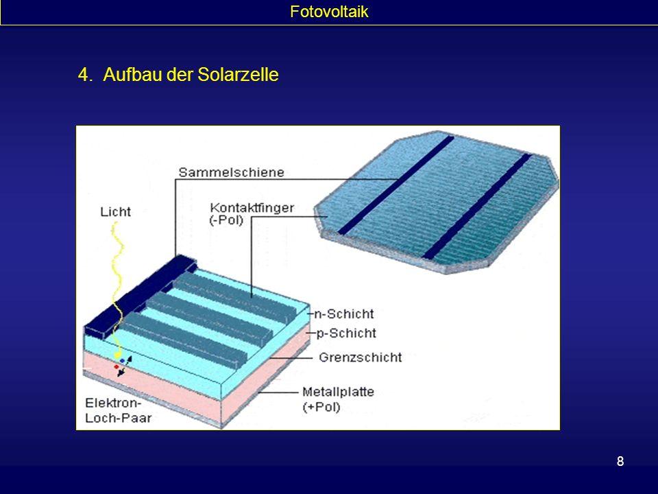 Fotovoltaik 4. Aufbau der Solarzelle
